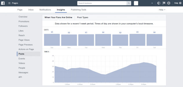 facebook insights best time to post
